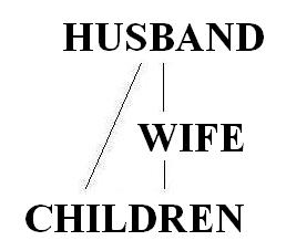 husband-wife
